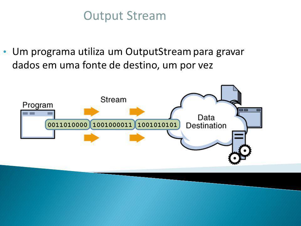 Output Stream Um programa utiliza um OutputStream para gravar dados em uma fonte de destino, um por vez.