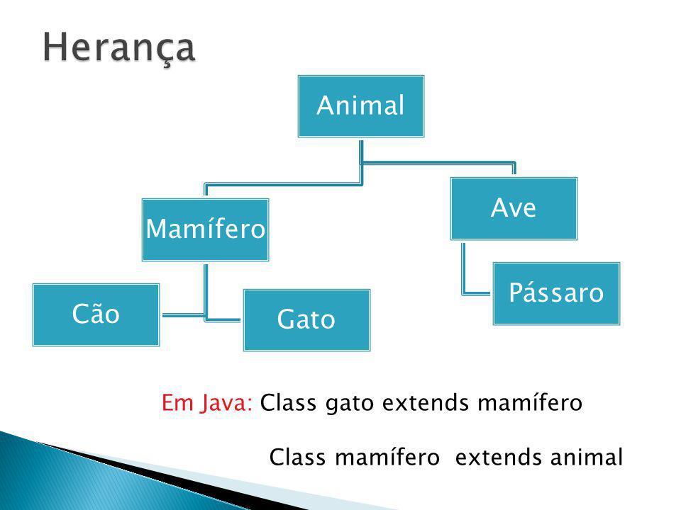 Herança Em Java: Class gato extends mamífero