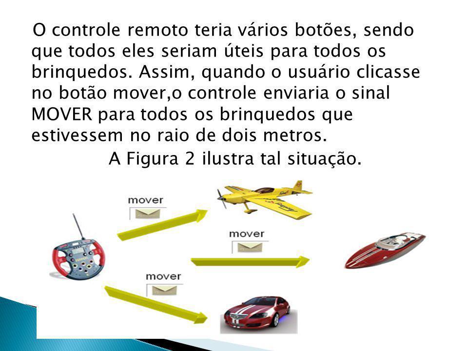 O controle remoto teria vários botões, sendo que todos eles seriam úteis para todos os brinquedos.