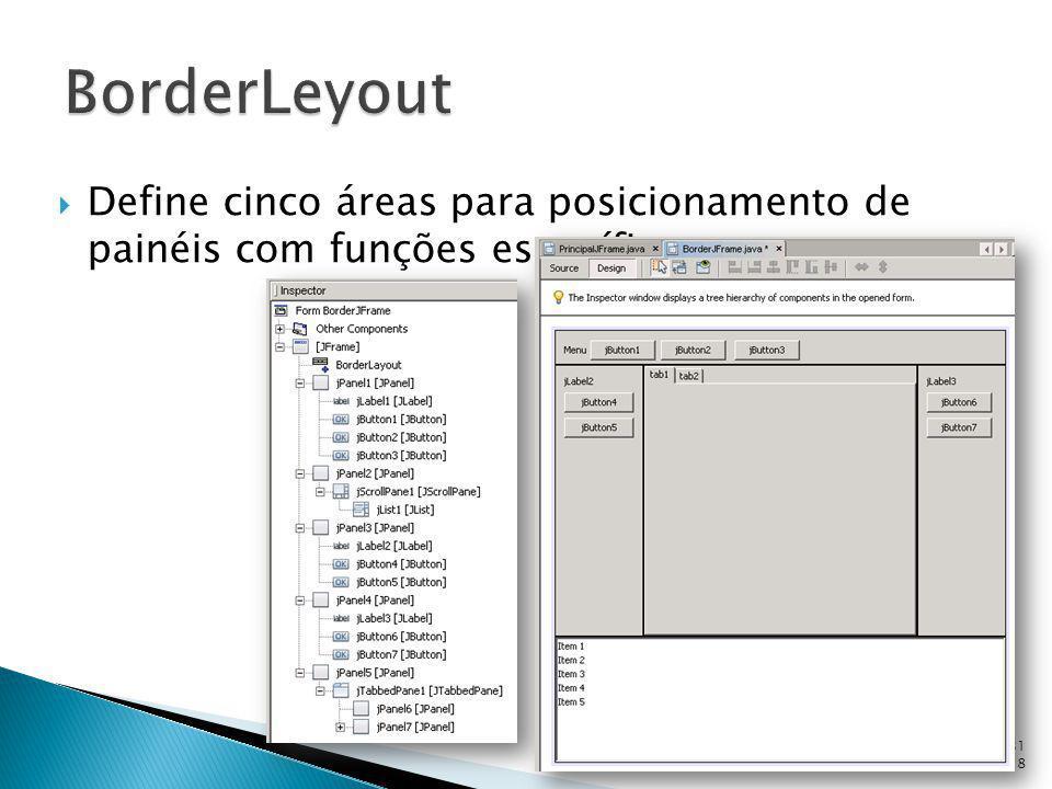 BorderLeyout Define cinco áreas para posicionamento de painéis com funções específicas.