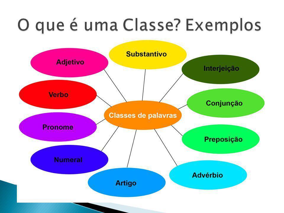 O que é uma Classe Exemplos