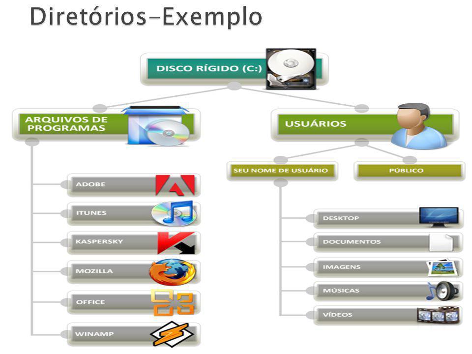 Diretórios-Exemplo