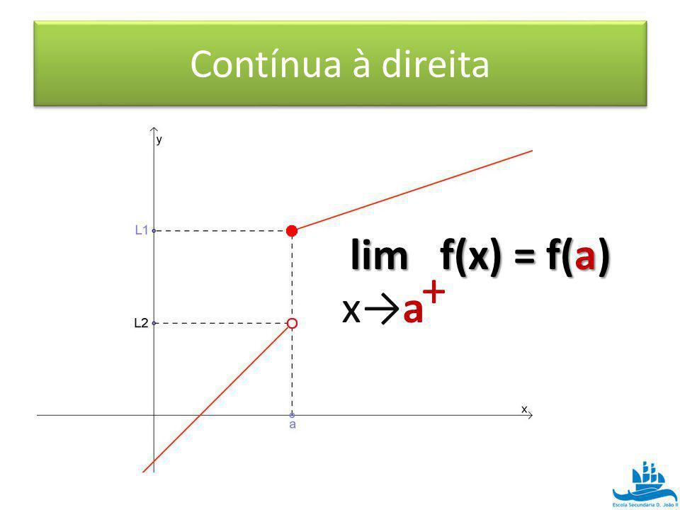 Contínua à direita lim f(x) = f(a) + x→a