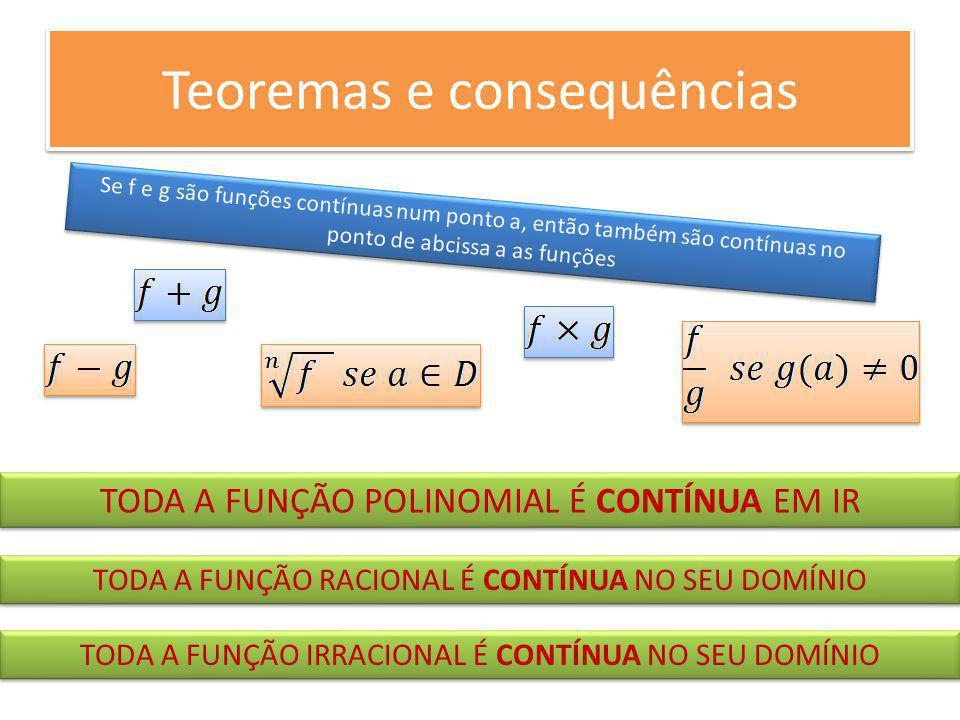 Teoremas e consequências