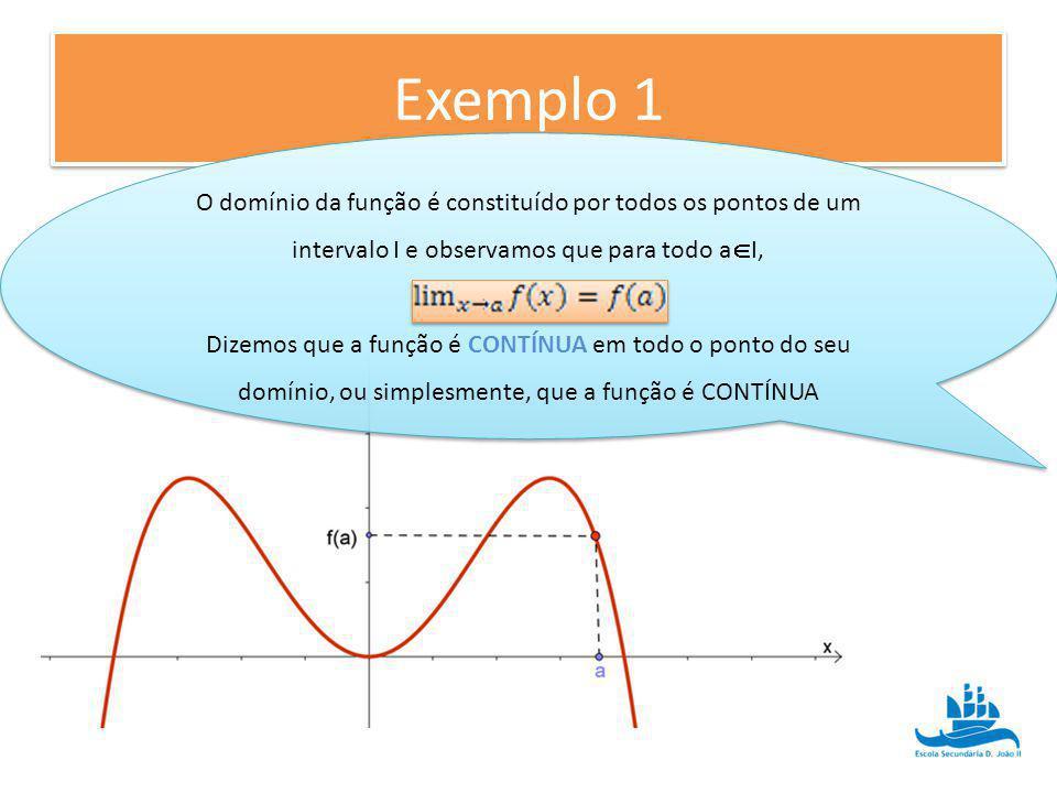 Exemplo 1 O domínio da função é constituído por todos os pontos de um intervalo I e observamos que para todo aI,