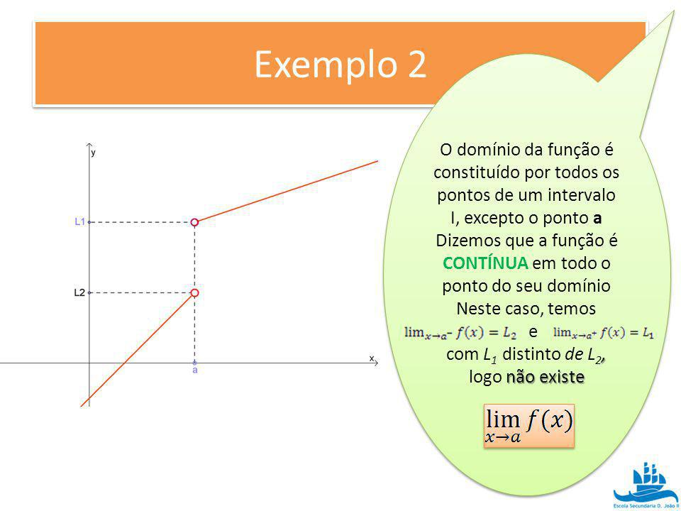 Exemplo 2 O domínio da função é constituído por todos os pontos de um intervalo I, excepto o ponto a.
