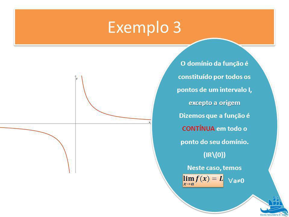 Exemplo 3 O domínio da função é constituído por todos os pontos de um intervalo I, excepto a origem.
