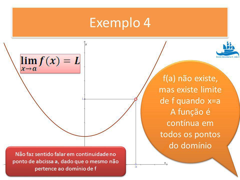 Exemplo 4 f(a) não existe, mas existe limite de f quando x=a