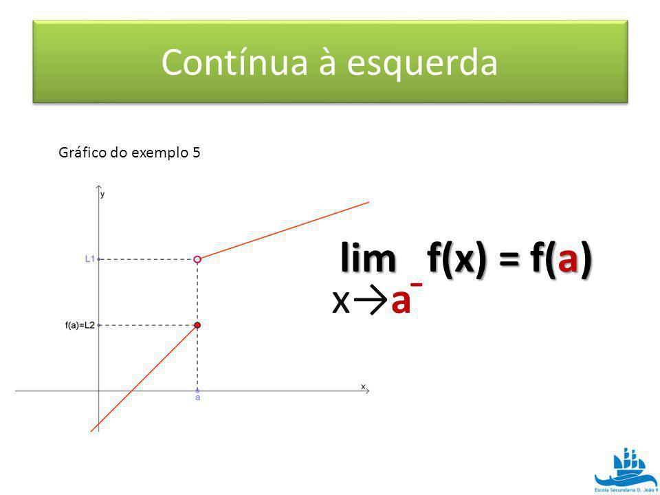 Contínua à esquerda Gráfico do exemplo 5 lim f(x) = f(a) - x→a
