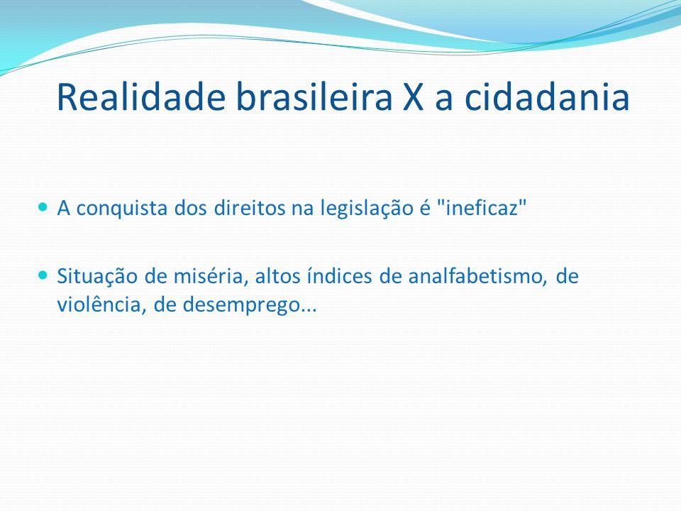 Realidade brasileira X a cidadania