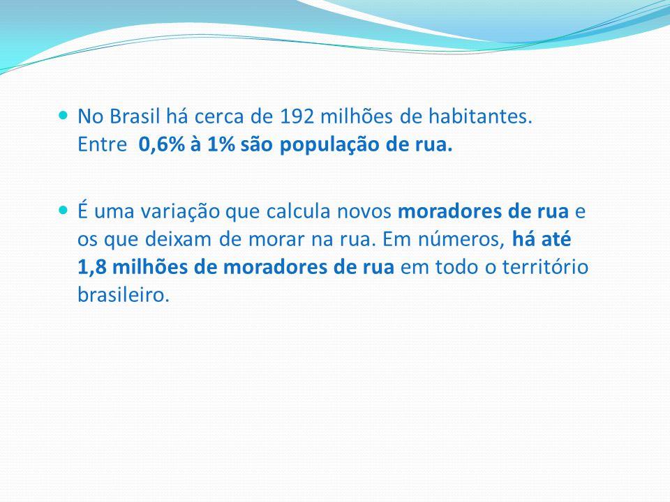 No Brasil há cerca de 192 milhões de habitantes
