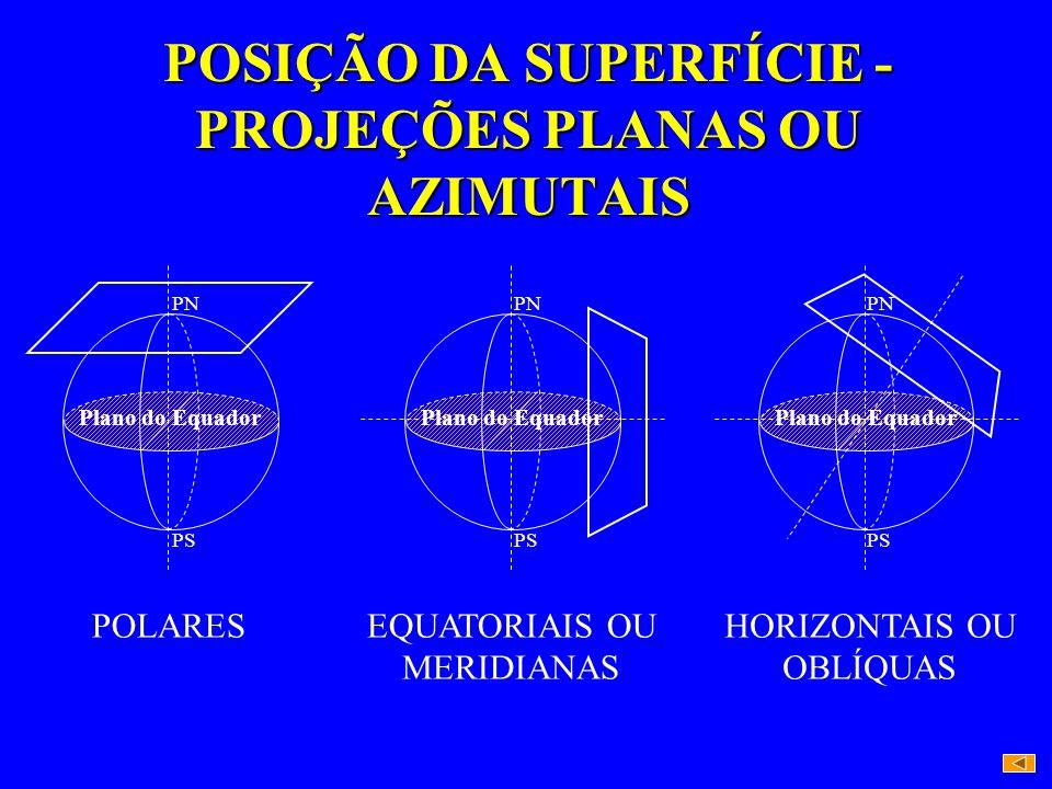 POSIÇÃO DA SUPERFÍCIE - PROJEÇÕES PLANAS OU AZIMUTAIS