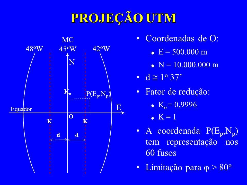 PROJEÇÃO UTM Coordenadas de O: d  1o 37' Fator de redução: