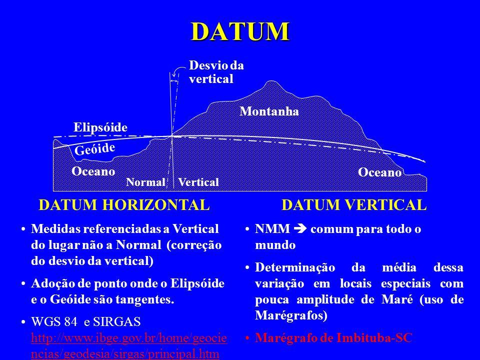 DATUM DATUM HORIZONTAL DATUM VERTICAL Desvio da vertical Montanha