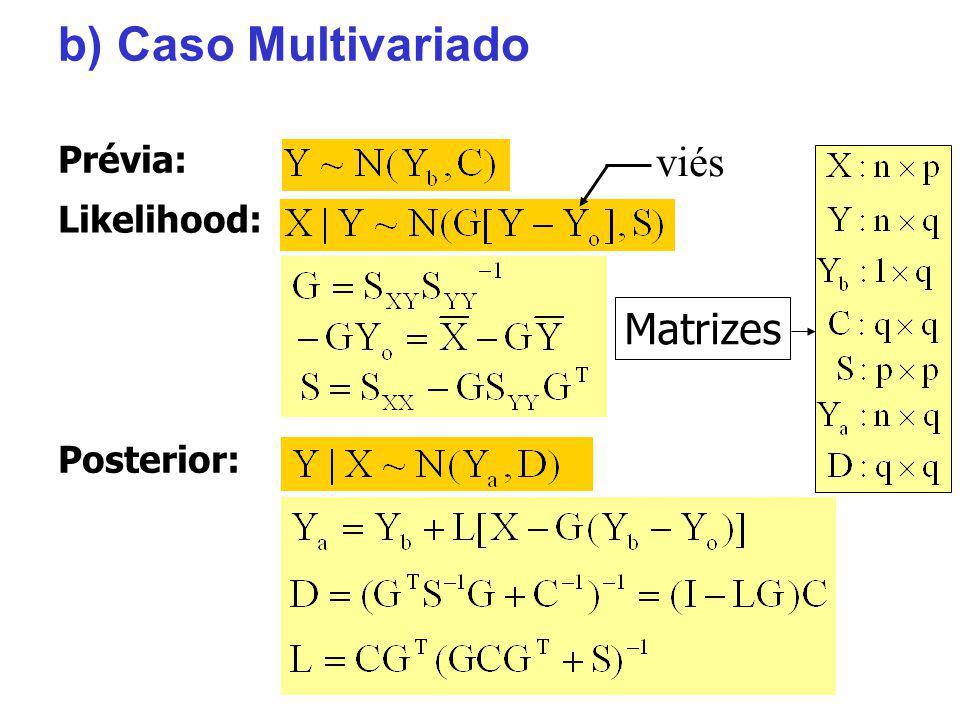 b) Caso Multivariado Prévia: viés Likelihood: Matrizes Posterior: