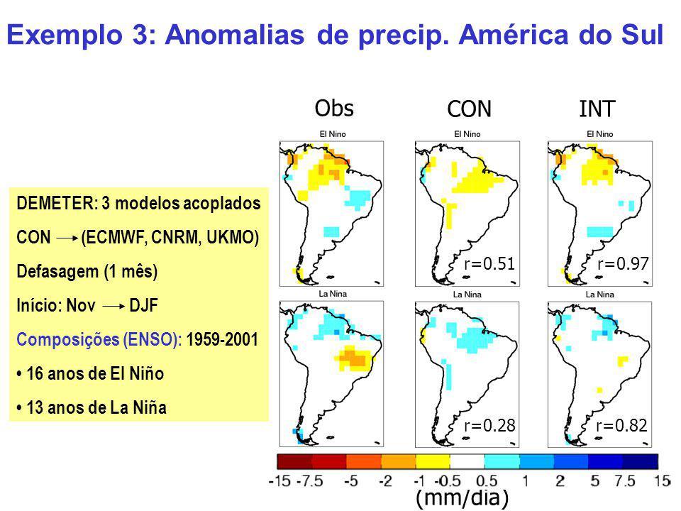 Exemplo 3: Anomalias de precip. América do Sul
