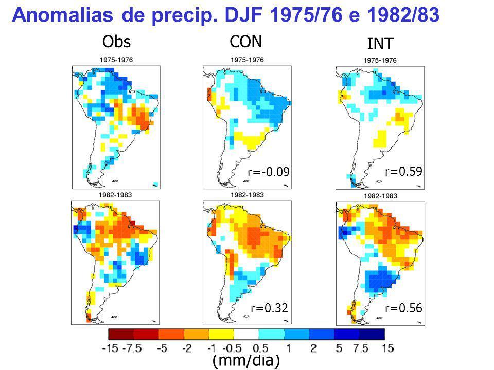 Anomalias de precip. DJF 1975/76 e 1982/83