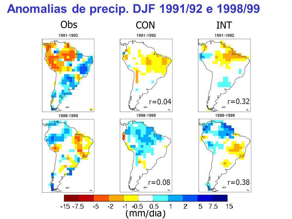 Anomalias de precip. DJF 1991/92 e 1998/99