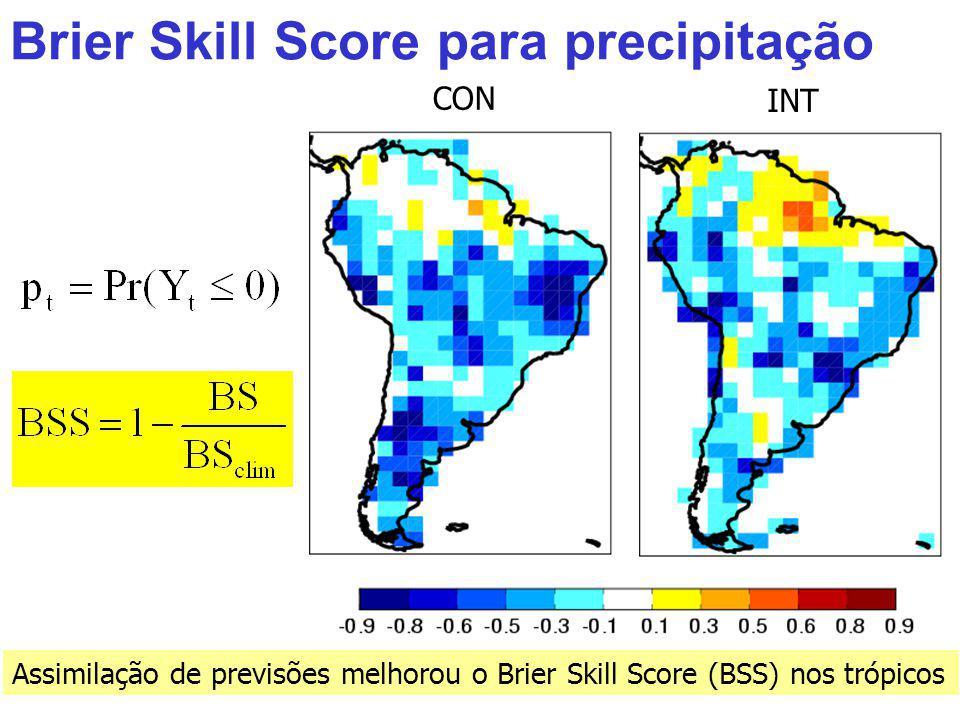 Brier Skill Score para precipitação