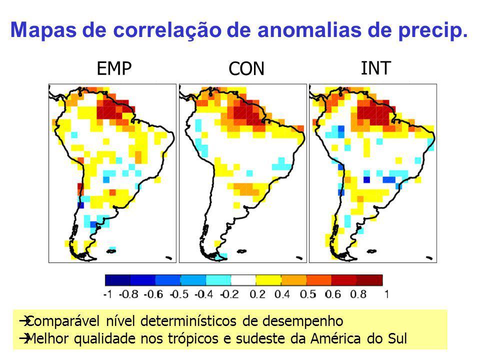 Mapas de correlação de anomalias de precip.