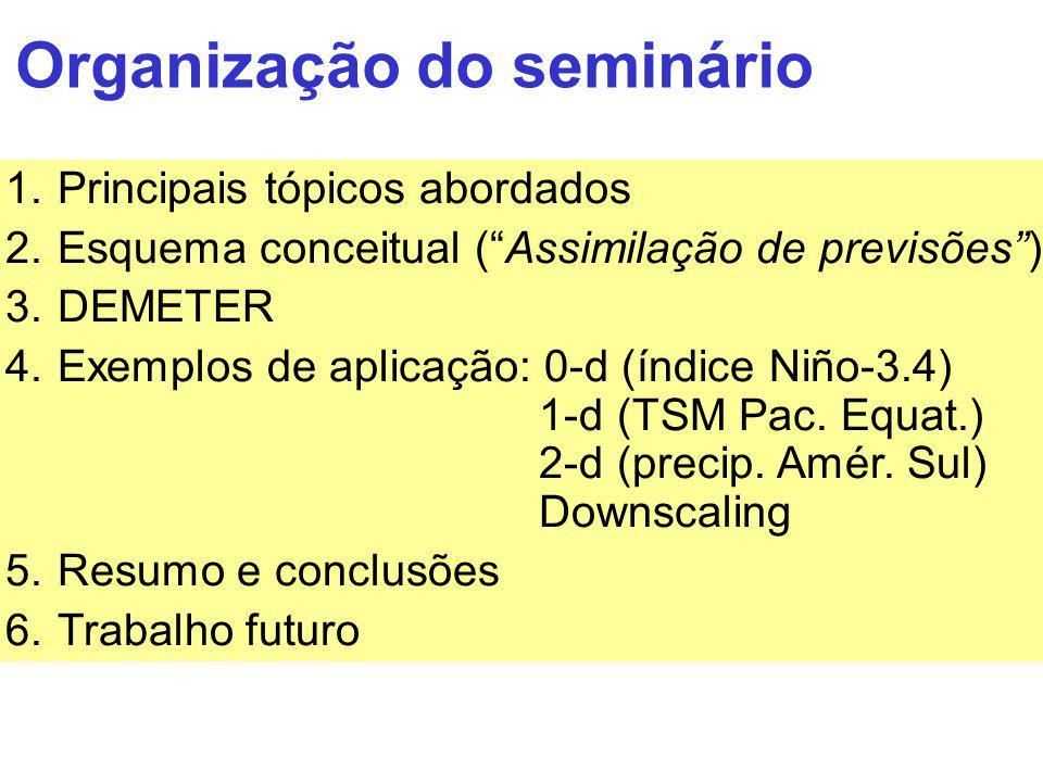 Organização do seminário