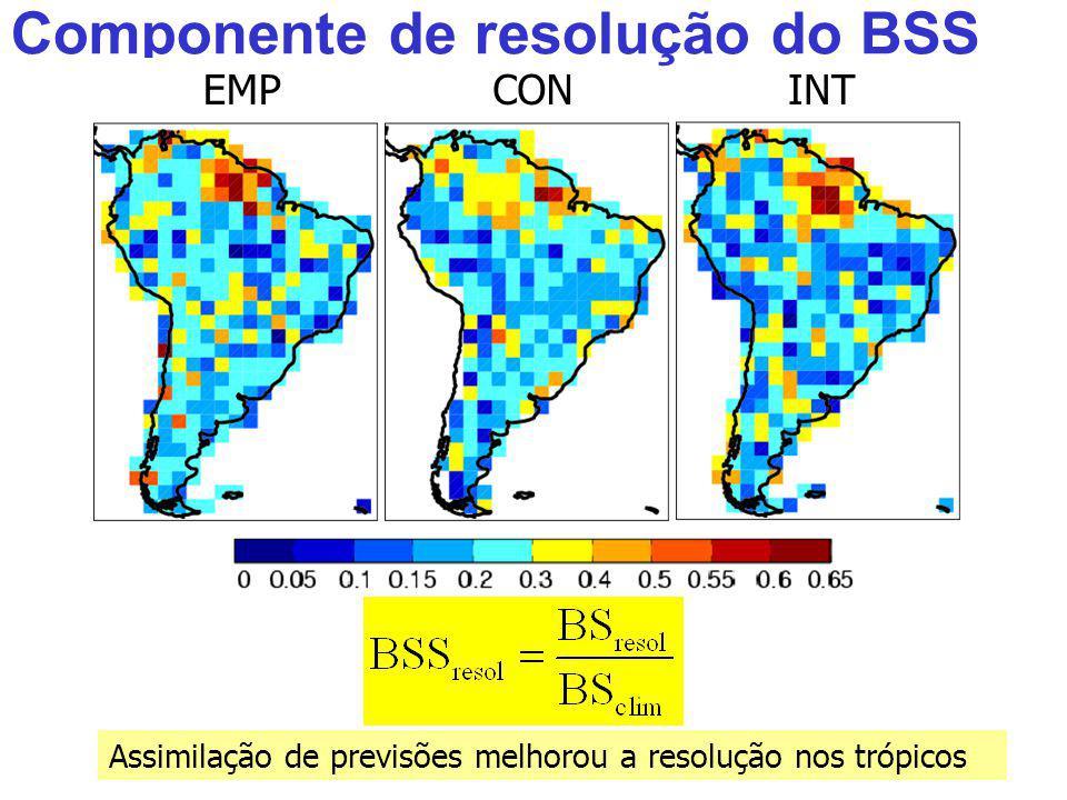 Componente de resolução do BSS