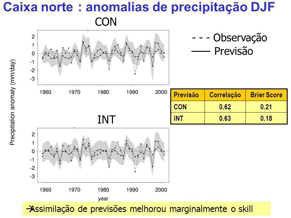 Caixa norte : anomalias de precipitação DJF