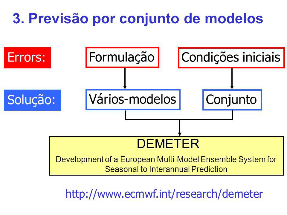 3. Previsão por conjunto de modelos