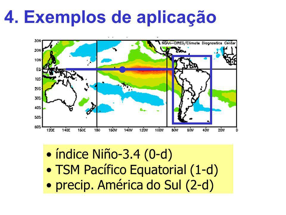 • 4. Exemplos de aplicação índice Niño-3.4 (0-d)
