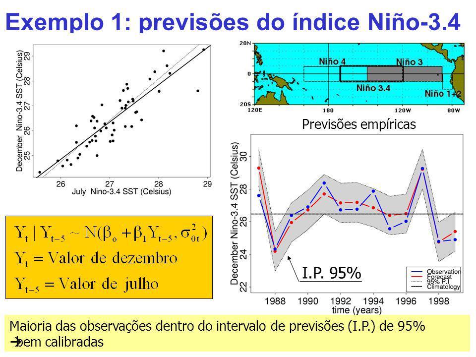 Exemplo 1: previsões do índice Niño-3.4