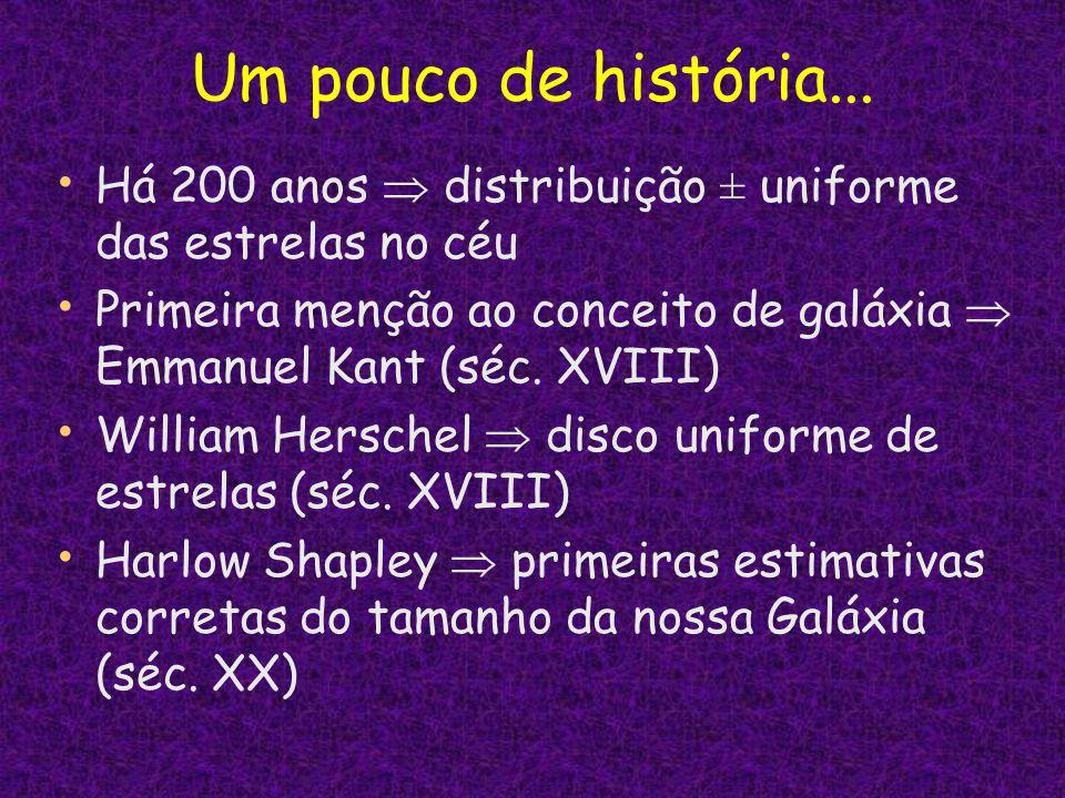 Um pouco de história... Há 200 anos  distribuição ± uniforme das estrelas no céu.