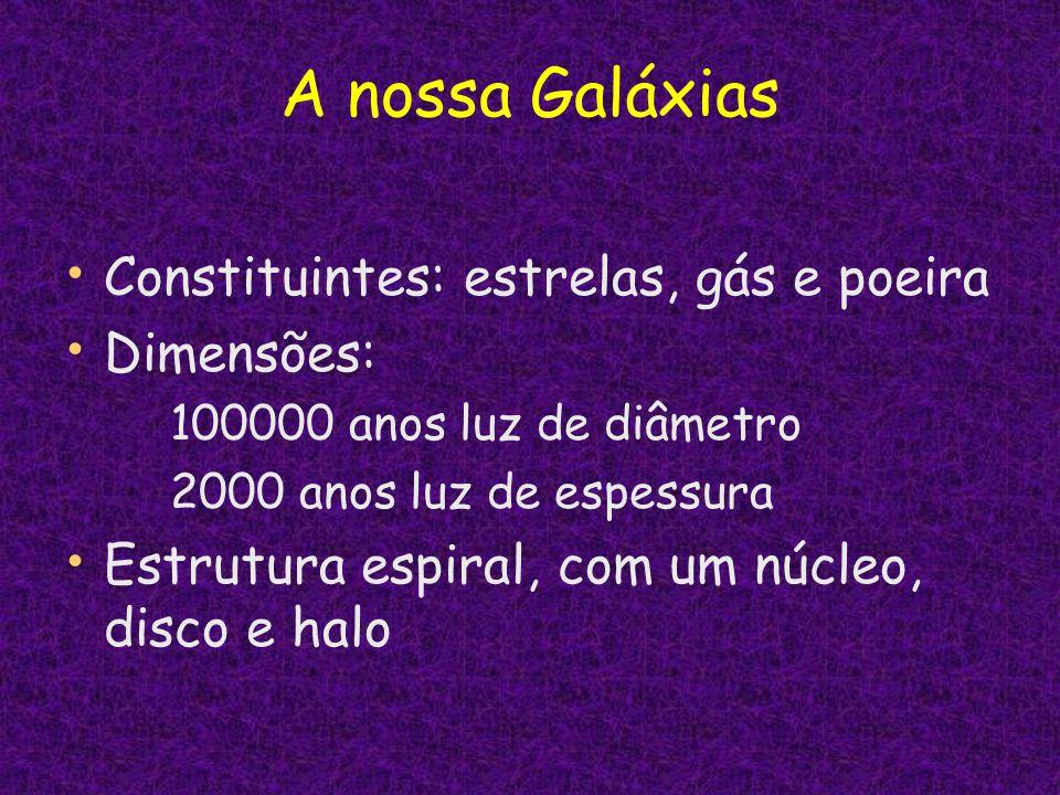 A nossa Galáxias Constituintes: estrelas, gás e poeira Dimensões: