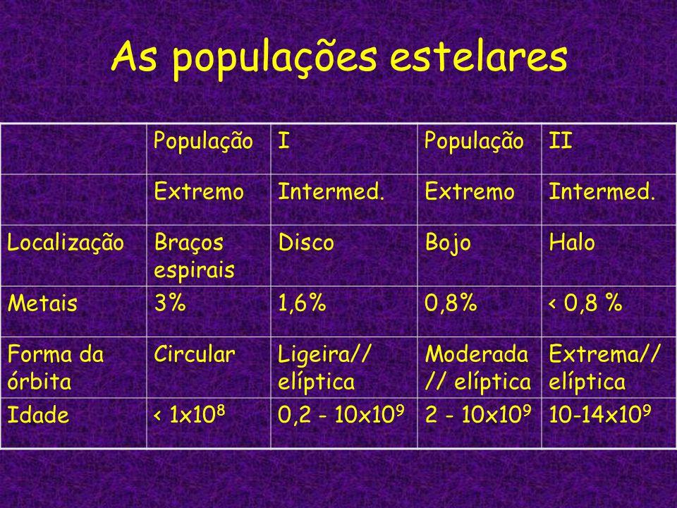 As populações estelares