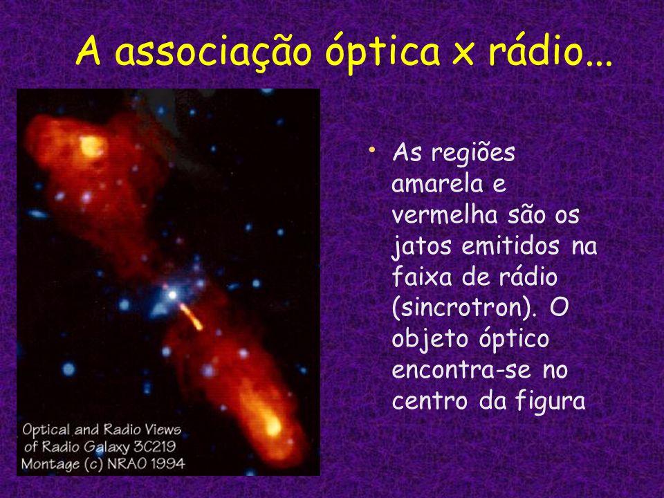A associação óptica x rádio...