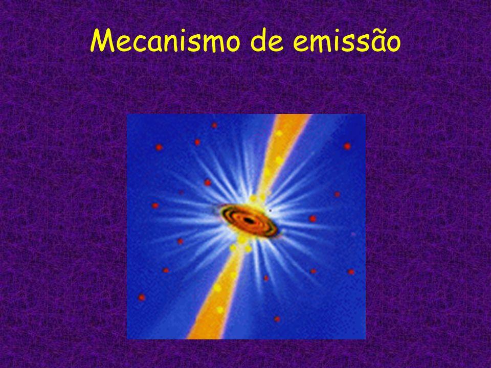 Mecanismo de emissão