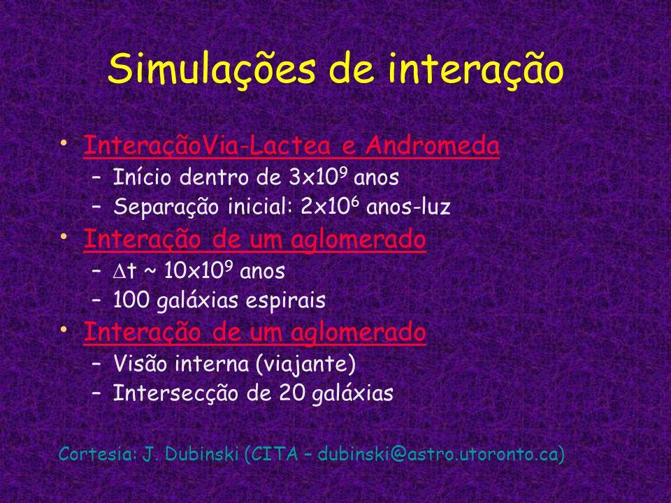 Simulações de interação