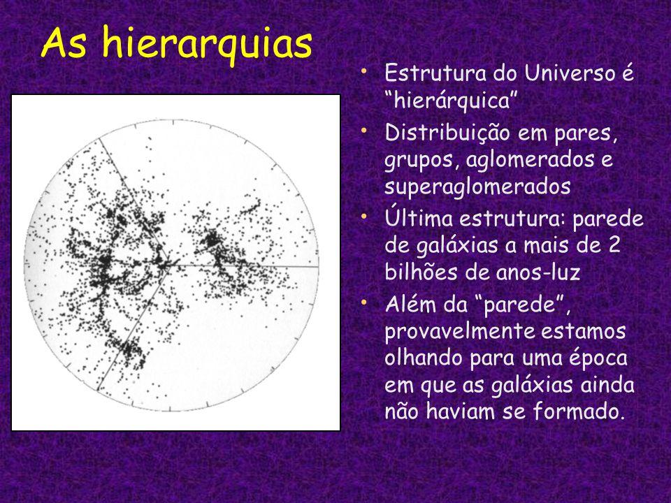 As hierarquias Estrutura do Universo é hierárquica