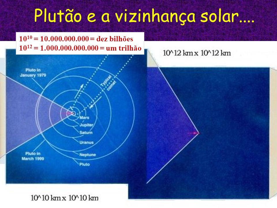 Plutão e a vizinhança solar....