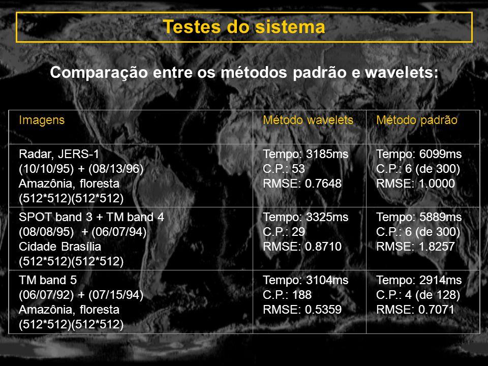 Comparação entre os métodos padrão e wavelets: