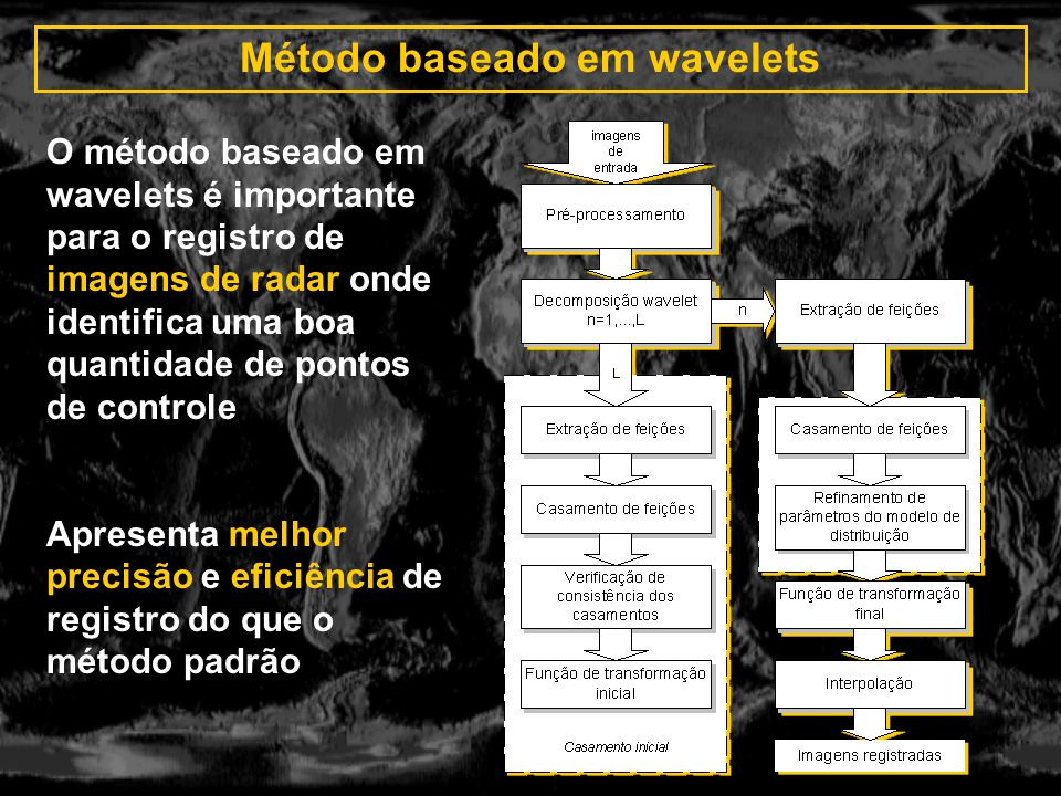 Método baseado em wavelets