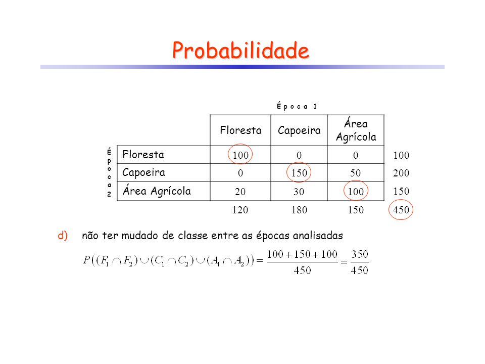Probabilidade Floresta Capoeira Área Agrícola 100 150 50 20 30 100 200