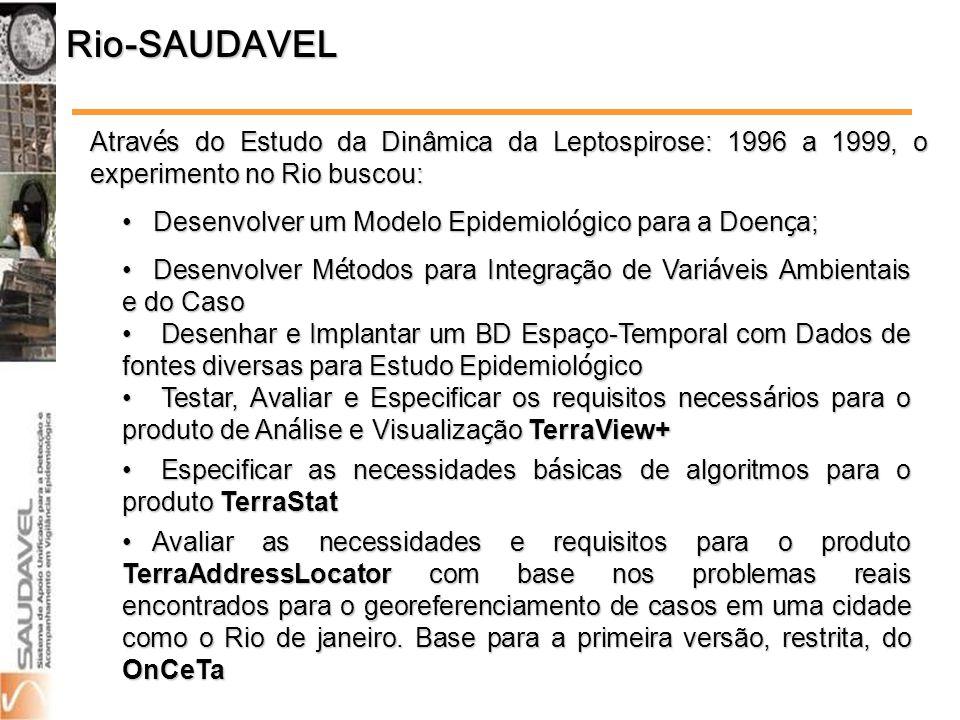 Rio-SAUDAVEL Através do Estudo da Dinâmica da Leptospirose: 1996 a 1999, o experimento no Rio buscou: