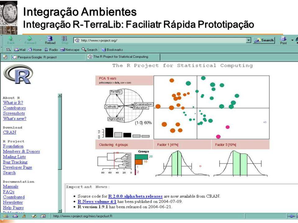 Integração Ambientes Integração R-TerraLib: Faciliatr Rápida Prototipação