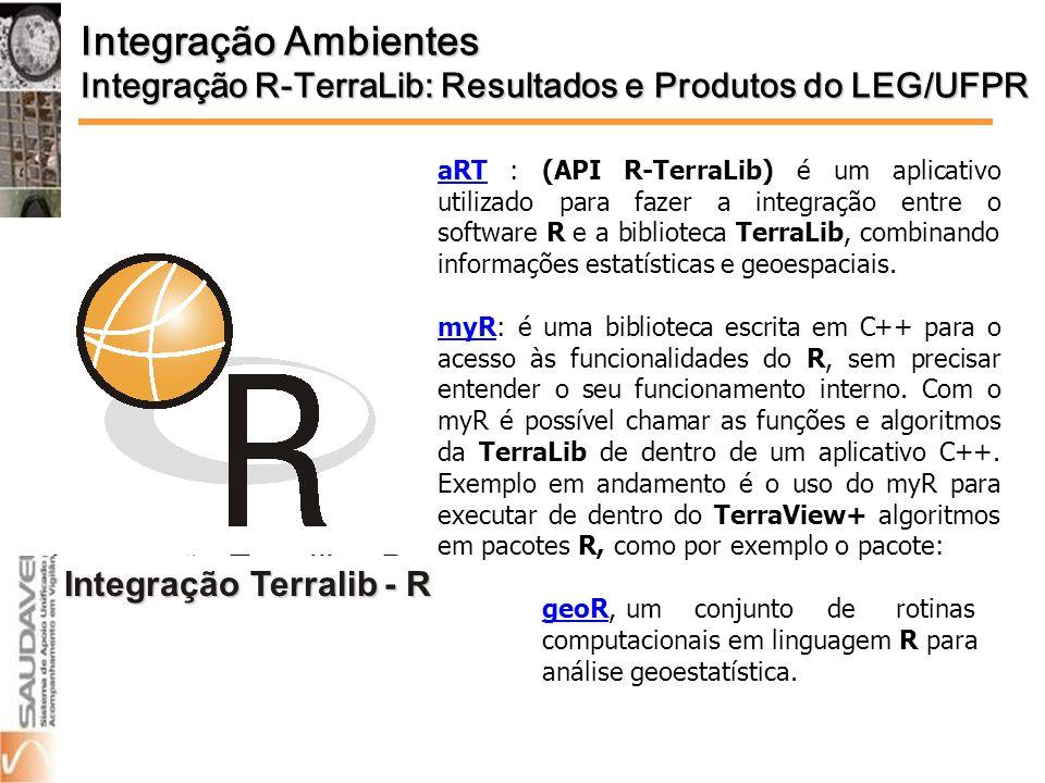 Integração Terralib - R