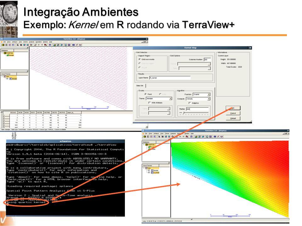 Integração Ambientes Exemplo: Kernel em R rodando via TerraView+