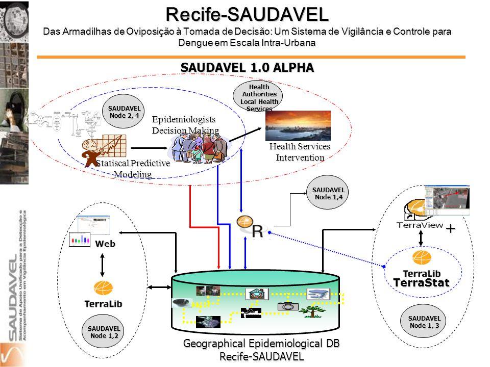 Recife-SAUDAVEL + SAUDAVEL 1.0 ALPHA TerraStat