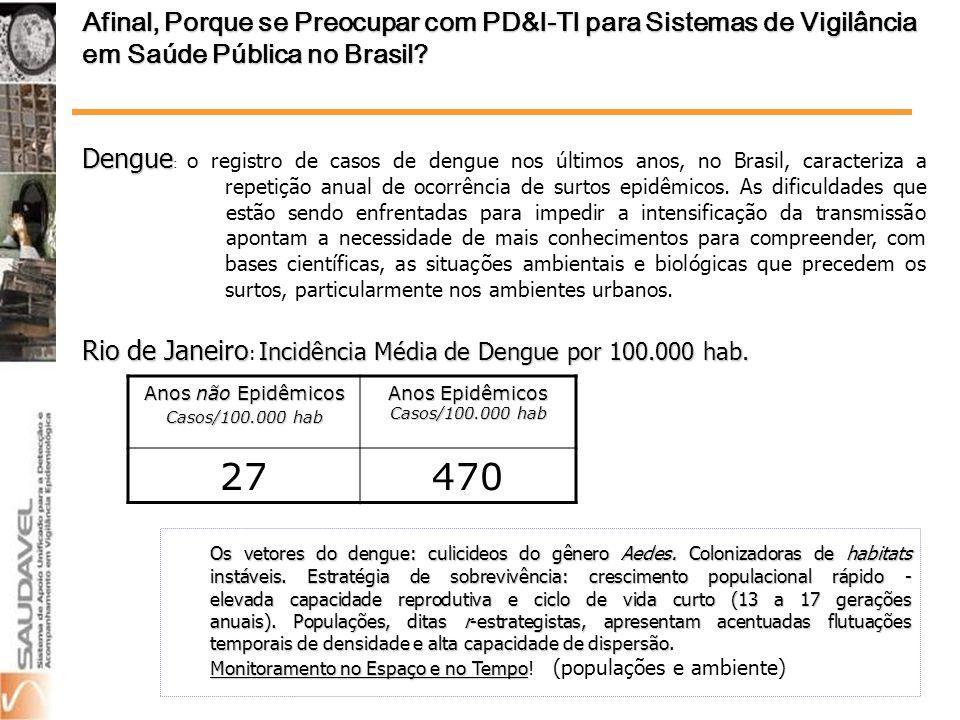Anos Epidêmicos Casos/100.000 hab