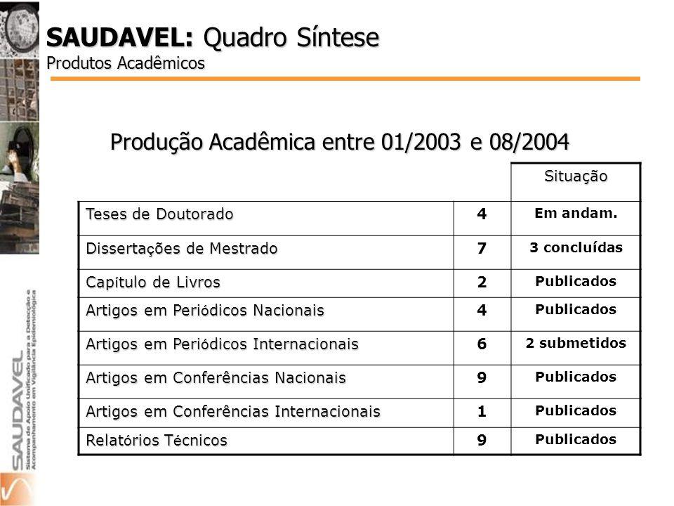 Produção Acadêmica entre 01/2003 e 08/2004