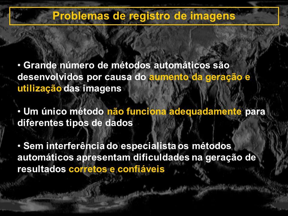 Problemas de registro de imagens