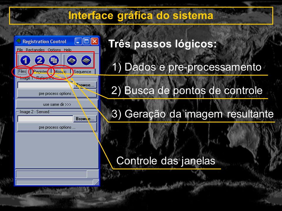 Interface gráfica do sistema